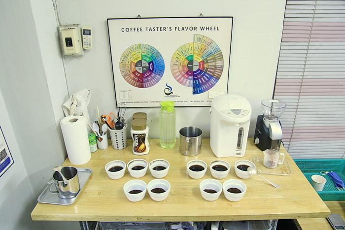 ทดสอบกาแฟ6